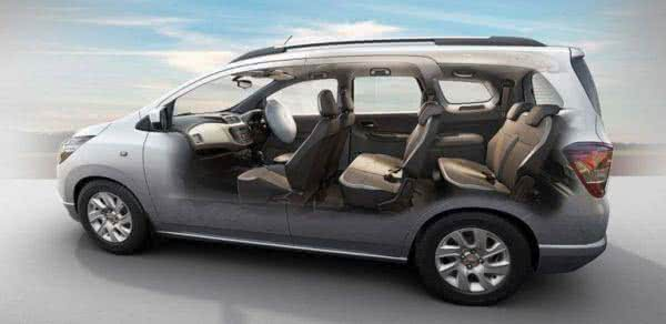 Chevrolet-Spin-2022-12-600x292 Chevrolet Spin 2022: Preço, Ficha Técnica, Novidades, Fotos