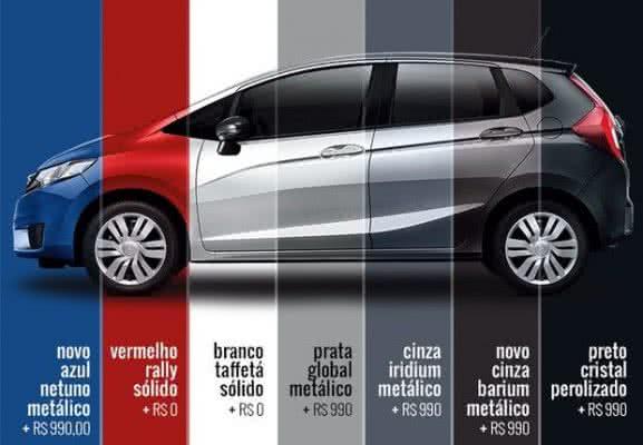 Novo-Honda-FIT-2022-cores-577x400 Novo Honda FIT 2022: Preço, Ficha Técnica, Novidades, Fotos