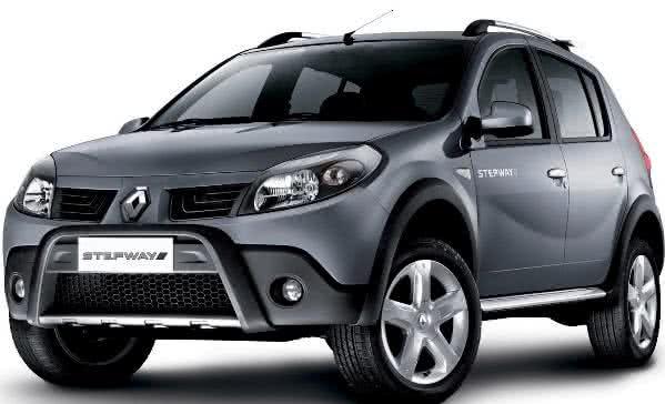 Renault-Sandero Renault Sandero 2022: Ficha Técnica, Preço, Fotos, Consumo